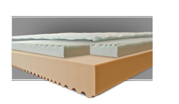 Materasso memory mod premium silver 160x200 zone - Altezza materasso ...