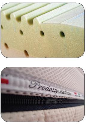 Materasso memory mod bio soft da cm 120 zone - Altezza materasso ...